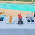 Picnic Series: Pancakes by the Pool